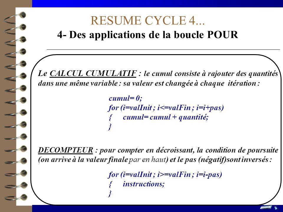 RESUME CYCLE 4... 4- Des applications de la boucle POUR Le CALCUL CUMULATIF : le cumul consiste à rajouter des quantités dans une même variable : sa v