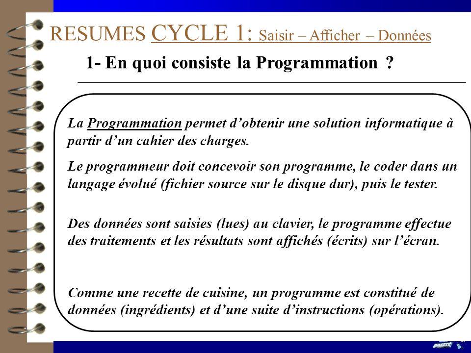 RESUMES CYCLE 1: Saisir – Afficher – Données 1- En quoi consiste la Programmation ? La Programmation permet dobtenir une solution informatique à parti