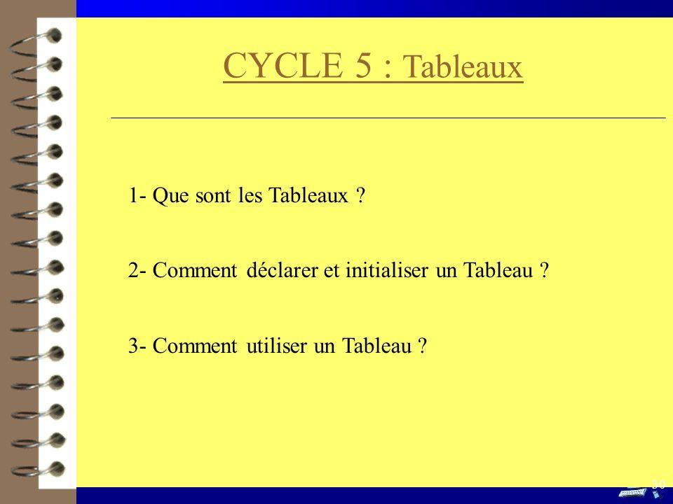 CYCLE 5 : Tableaux 1- Que sont les Tableaux ? 2- Comment déclarer et initialiser un Tableau ? 3- Comment utiliser un Tableau ? 30