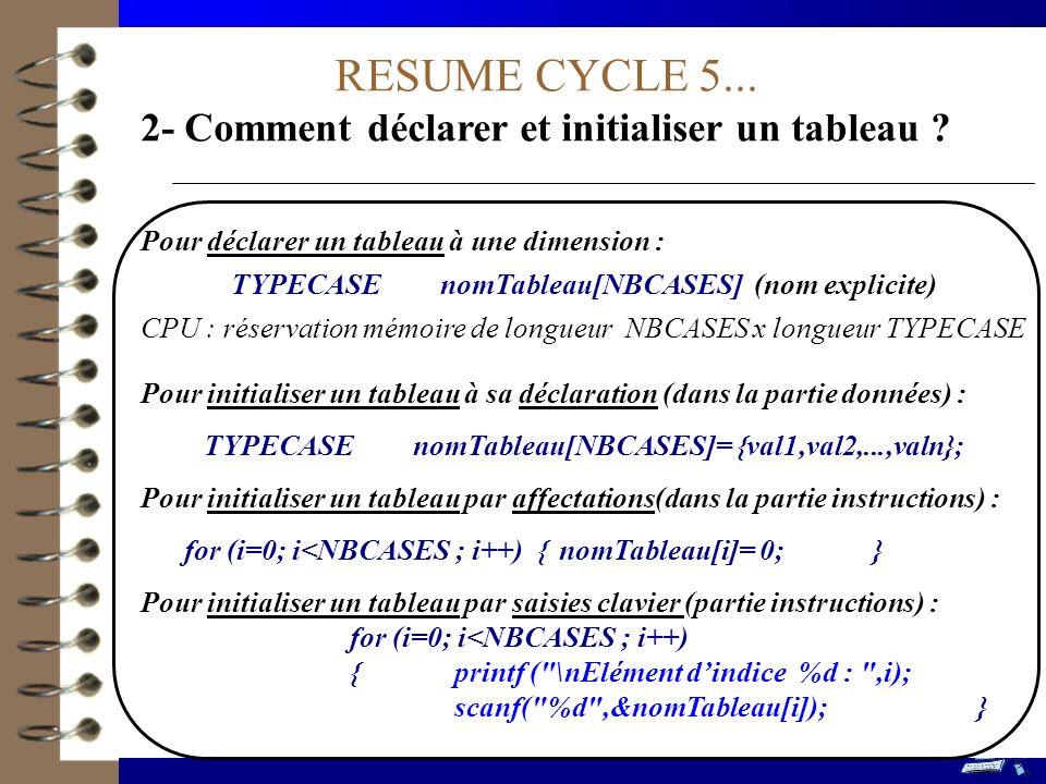 RESUME CYCLE 5... 2- Comment déclarer et initialiser un tableau ? Pour déclarer un tableau à une dimension : TYPECASEnomTableau[NBCASES](nom explicite