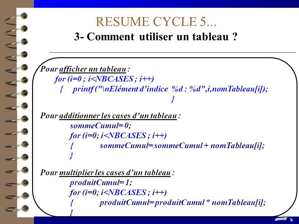 RESUME CYCLE 5... 3- Comment utiliser un tableau ? Pour afficher un tableau : for (i=0 ; i<NBCASES ; i++) { printf (
