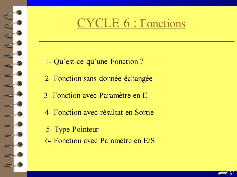CYCLE 6 : Fonctions 1- Quest-ce quune Fonction ? 2- Fonction sans donnée échangée 3- Fonction avec Paramètre en E 4- Fonction avec résultat en Sortie