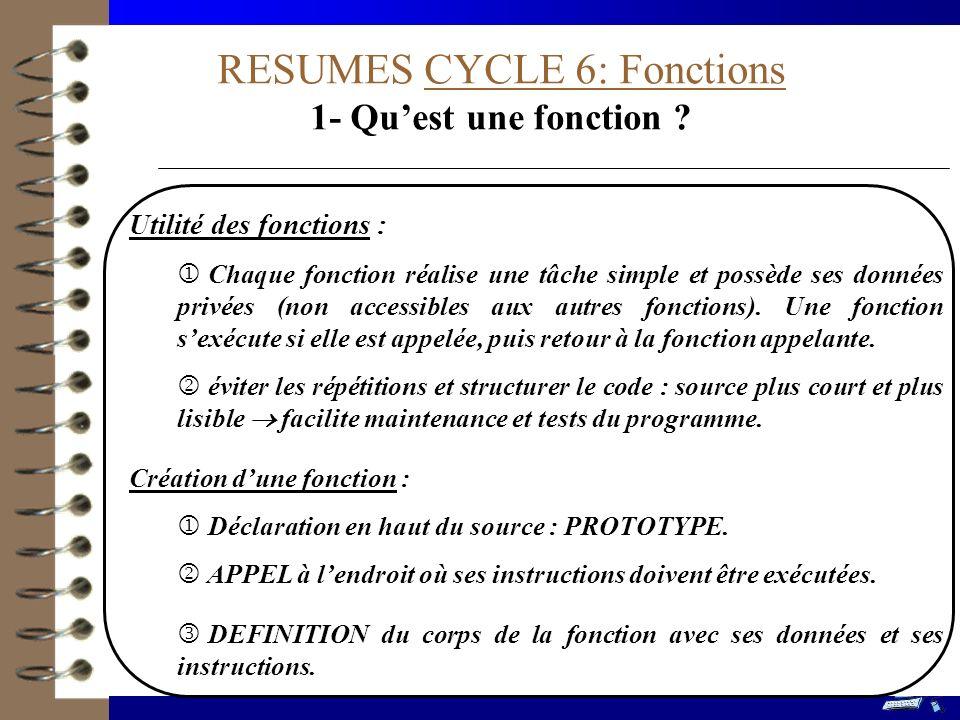 RESUMES CYCLE 6: Fonctions 1- Quest une fonction ? Utilité des fonctions : Chaque fonction réalise une tâche simple et possède ses données privées (no