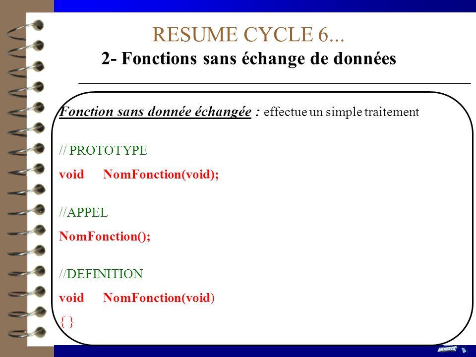 RESUME CYCLE 6... 2- Fonctions sans échange de données Fonction sans donnée échangée : effectue un simple traitement // PROTOTYPE void NomFonction(voi