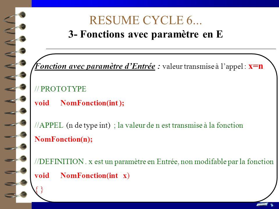 RESUME CYCLE 6... 3- Fonctions avec paramètre en E Fonction avec paramètre dEntrée : valeur transmise à lappel : x=n // PROTOTYPE void NomFonction(int