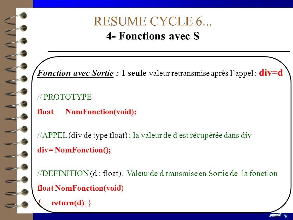 RESUME CYCLE 6... 4- Fonctions avec S Fonction avec Sortie : 1 seule valeur retransmise après lappel : div=d // PROTOTYPE float NomFonction(void); //A