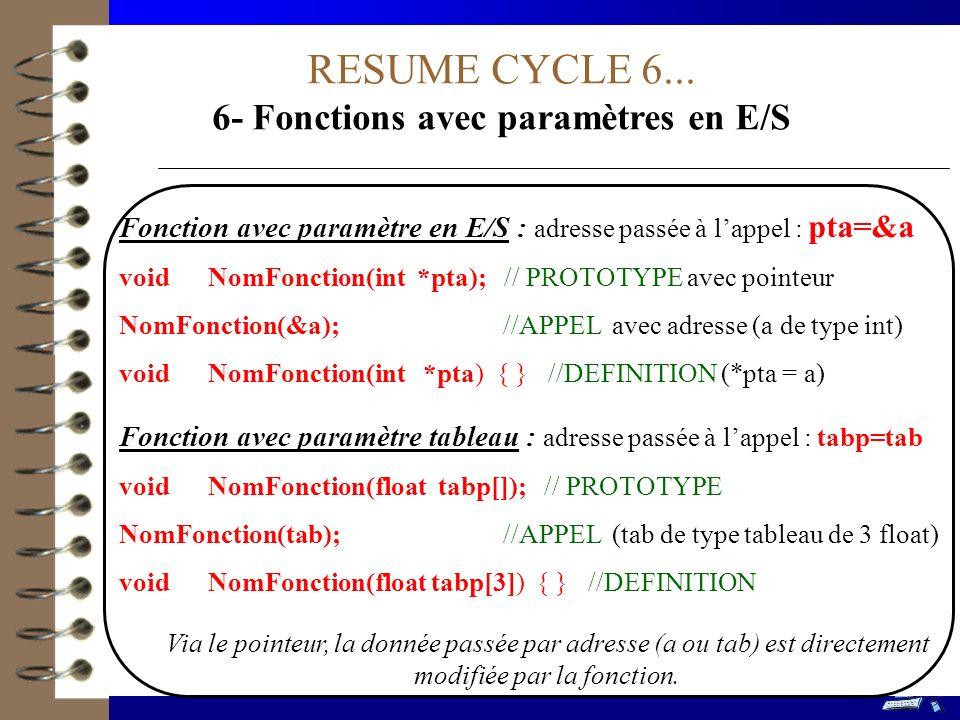 RESUME CYCLE 6... 6- Fonctions avec paramètres en E/S Fonction avec paramètre en E/S : adresse passée à lappel : pta=&a void NomFonction(int *pta); //