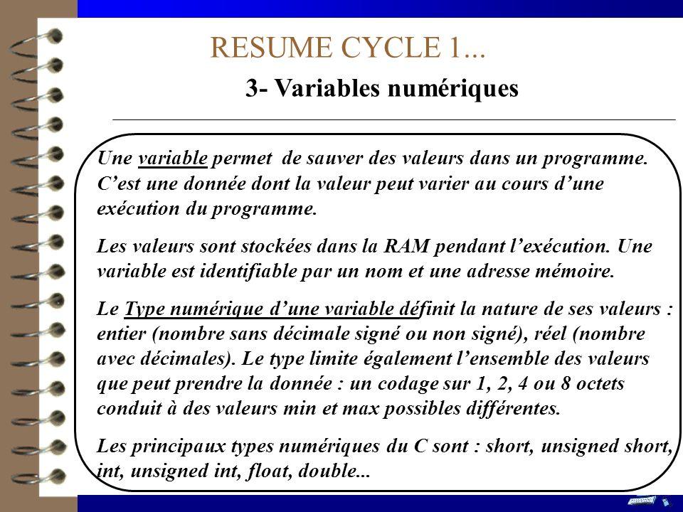 RESUME CYCLE 1... 3- Variables numériques Une variable permet de sauver des valeurs dans un programme. Cest une donnée dont la valeur peut varier au c