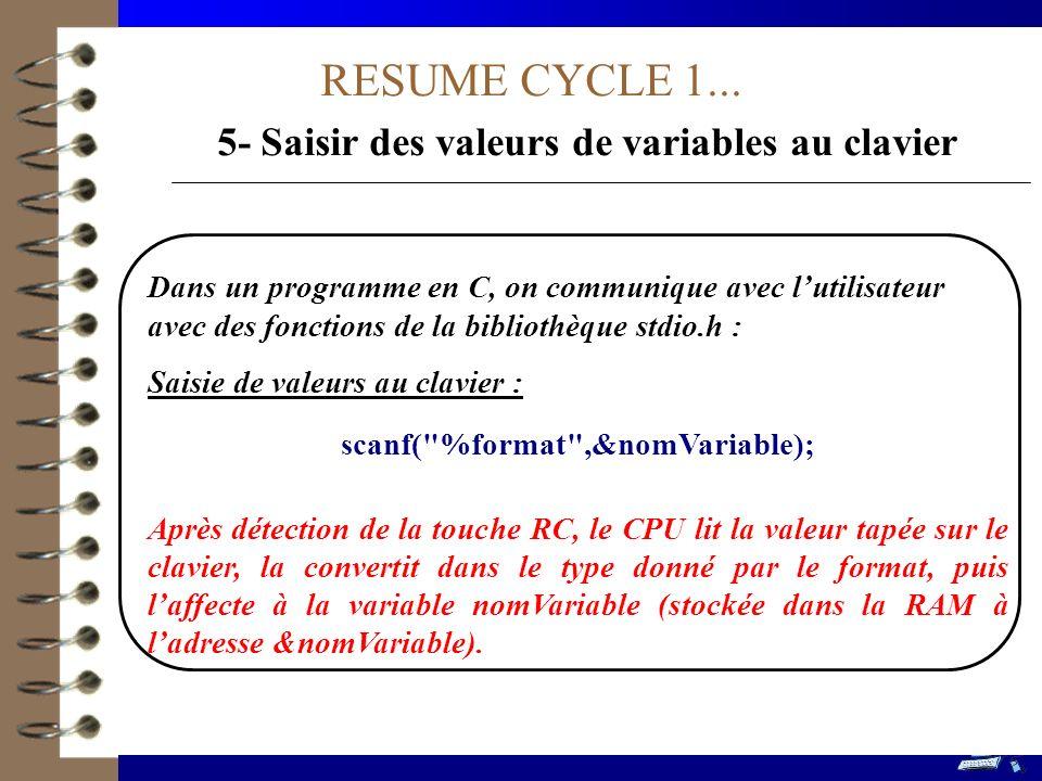 RESUME CYCLE 1... 5- Saisir des valeurs de variables au clavier Dans un programme en C, on communique avec lutilisateur avec des fonctions de la bibli