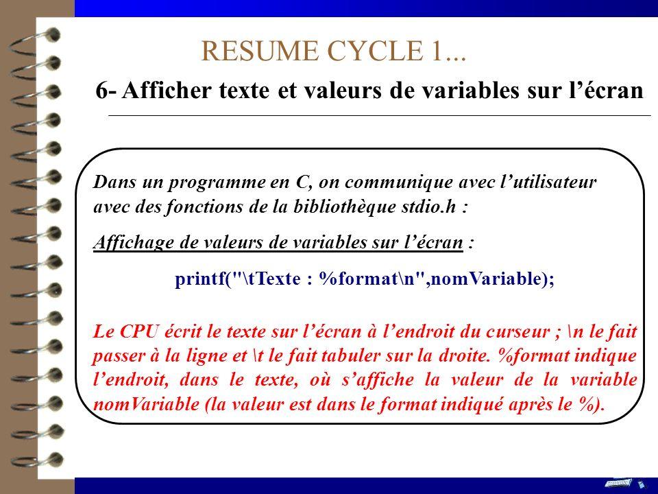 RESUME CYCLE 1... 6- Afficher texte et valeurs de variables sur lécran Dans un programme en C, on communique avec lutilisateur avec des fonctions de l
