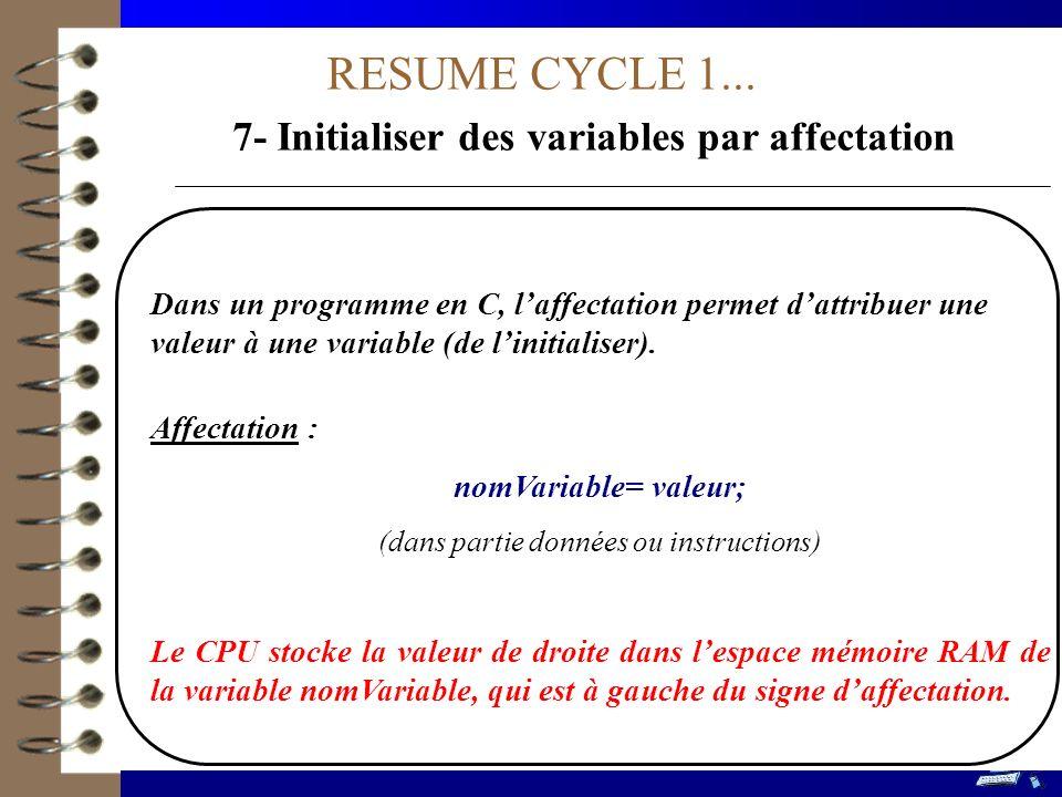 RESUME CYCLE 1... 7- Initialiser des variables par affectation Dans un programme en C, laffectation permet dattribuer une valeur à une variable (de li