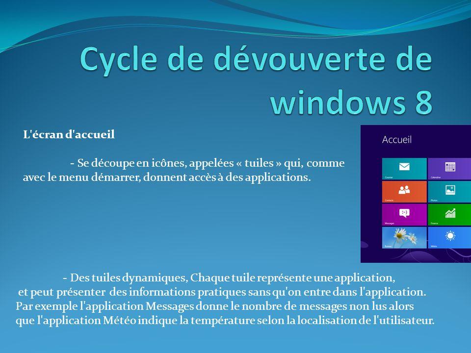 L écran d accueil - Se découpe en icônes, appelées « tuiles » qui, comme avec le menu démarrer, donnent accès à des applications.