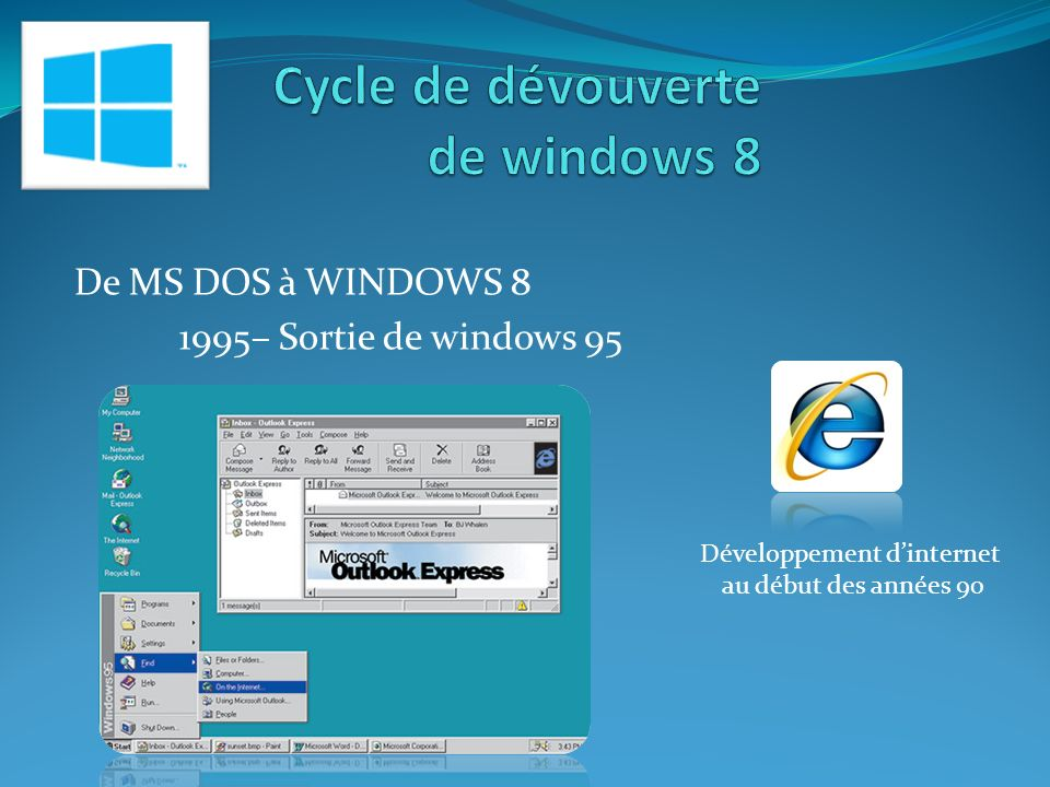 De MS DOS à WINDOWS 8 1998– Sortie de windows 98