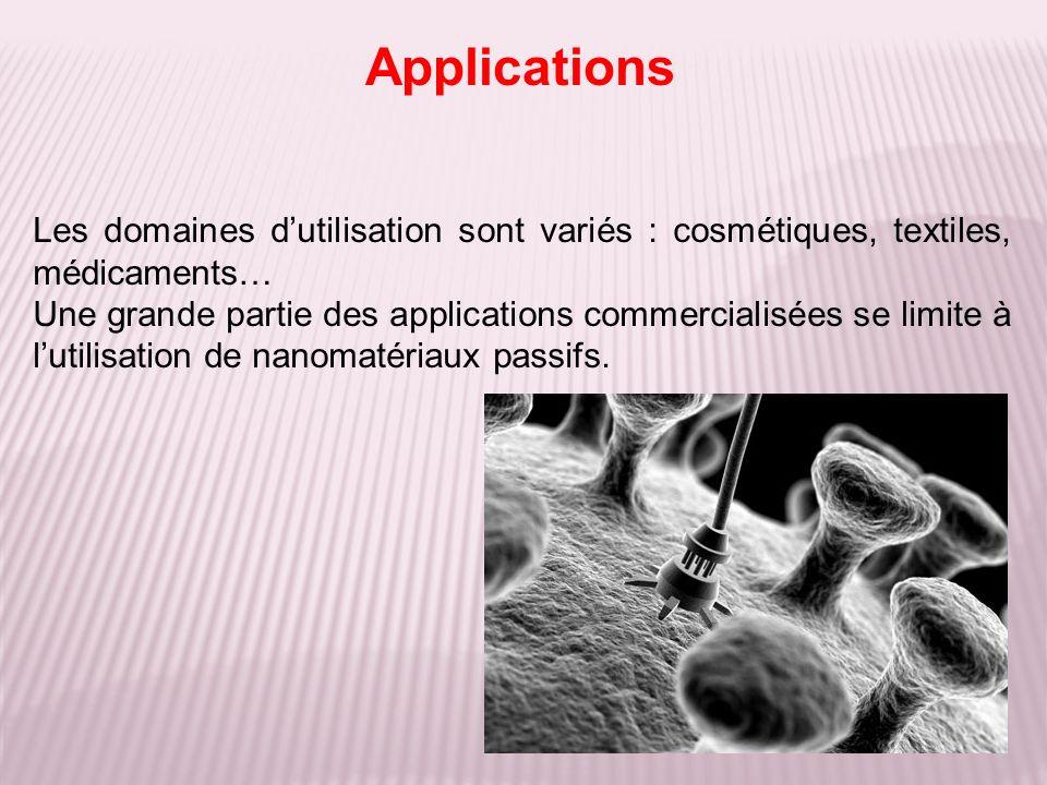 Les domaines dutilisation sont variés : cosmétiques, textiles, médicaments… Une grande partie des applications commercialisées se limite à lutilisatio