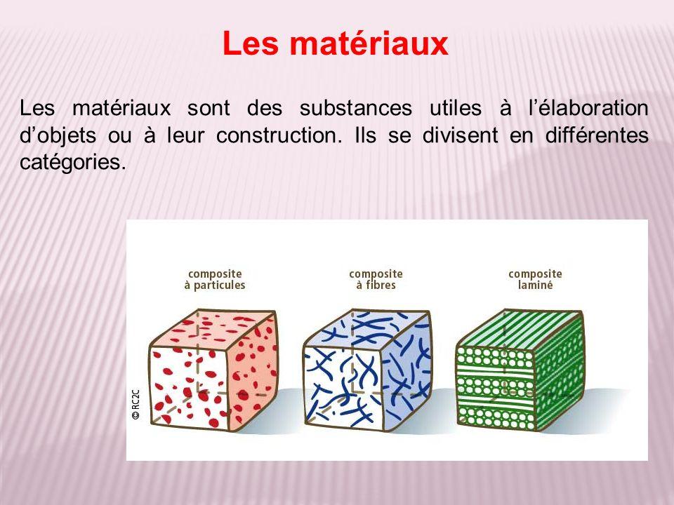 Les matériaux sont des substances utiles à lélaboration dobjets ou à leur construction. Ils se divisent en différentes catégories. Les matériaux