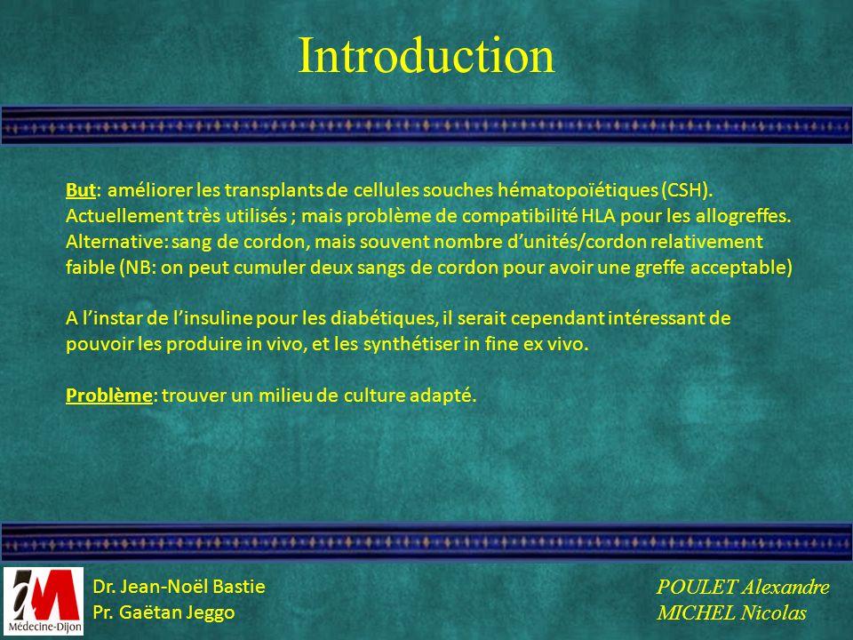 Introduction But: améliorer les transplants de cellules souches hématopoïétiques (CSH). Actuellement très utilisés ; mais problème de compatibilité HL