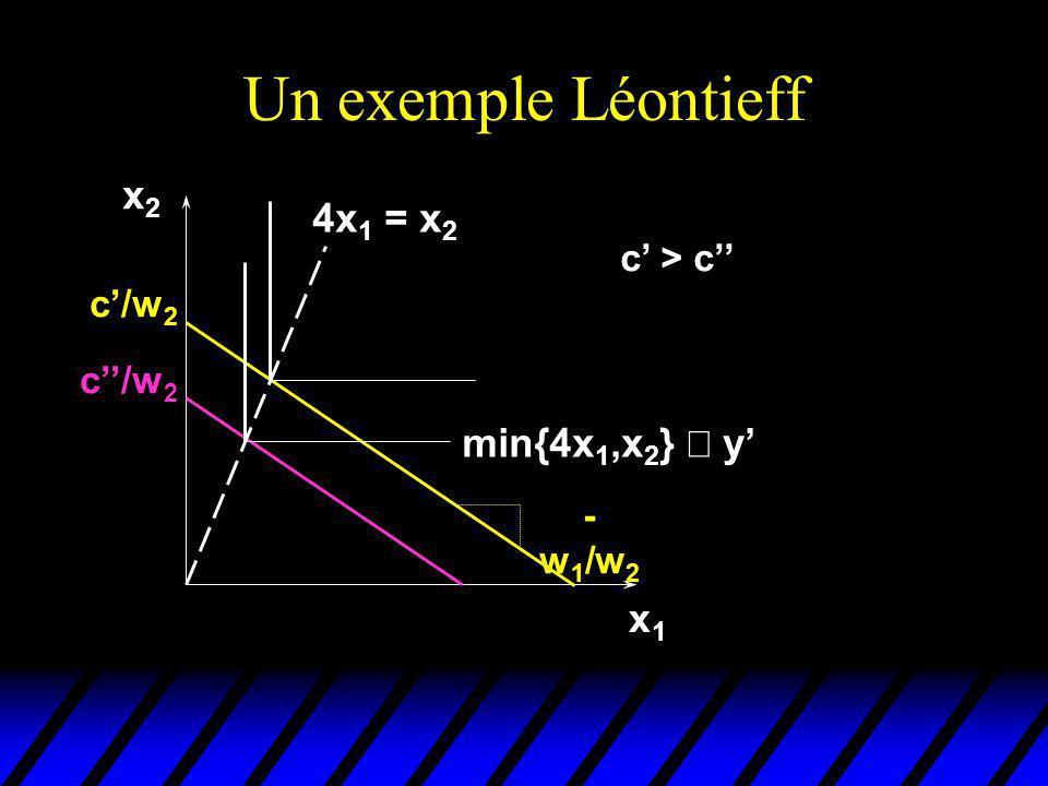 Un exemple Léontieff x1x1 x2x2 4x 1 = x 2 min{4x 1,x 2 } y - w 1 /w 2 c/w 2 c > c