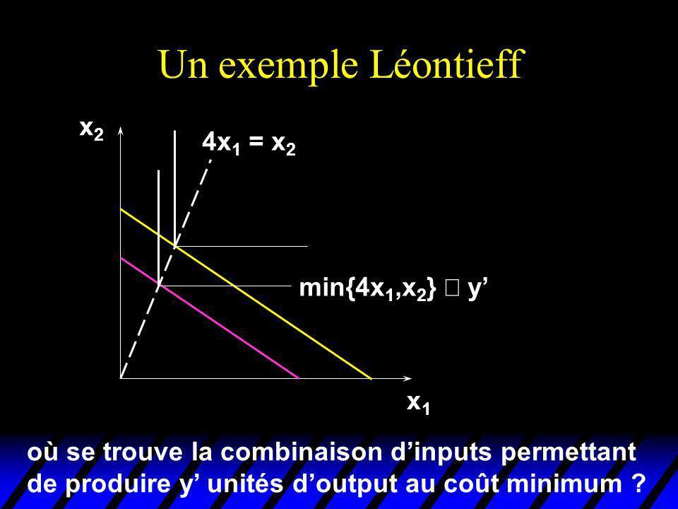 Un exemple Léontieff x1x1 x2x2 4x 1 = x 2 min{4x 1,x 2 } y où se trouve la combinaison dinputs permettant de produire y unités doutput au coût minimum