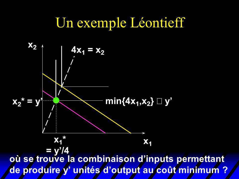 Un exemple Léontieff x1x1 x2x2 x 1 * = y/4 x 2 * = y 4x 1 = x 2 min{4x 1,x 2 } y où se trouve la combinaison dinputs permettant de produire y unités doutput au coût minimum ?