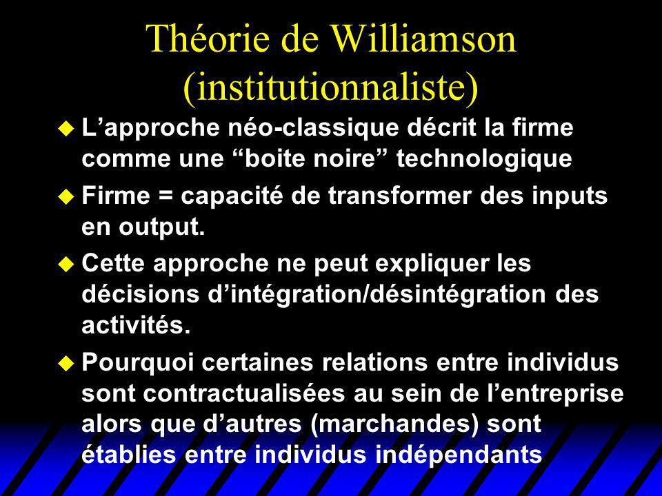 Théorie de Williamson (institutionnaliste) u Lapproche néo-classique décrit la firme comme une boite noire technologique u Firme = capacité de transfo