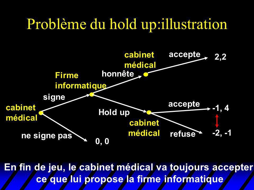 Problème du hold up:illustration cabinet médical Firme informatique honnête Hold up -2, -1 refuse cabinet médical signe 0, 0 cabinet médical accepte -