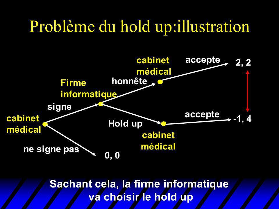 Problème du hold up:illustration cabinet médical Firme informatique honnête Hold up cabinet médical signe 0, 0 cabinet médical accepte -1, 4 accepte 2