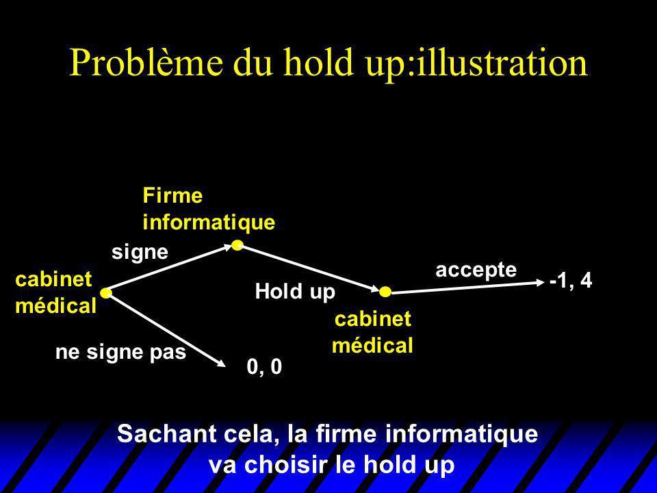 Problème du hold up:illustration cabinet médical Firme informatique Hold up cabinet médical signe 0, 0 accepte -1, 4 ne signe pas Sachant cela, la firme informatique va choisir le hold up