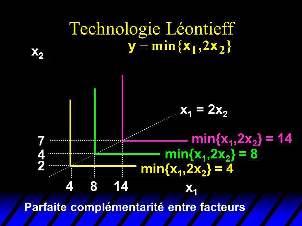 x2x2 x1x1 min{x 1,2x 2 } = 14 4814 2 4 7 min{x 1,2x 2 } = 8 min{x 1,2x 2 } = 4 x 1 = 2x 2 Parfaite complémentarité entre facteurs