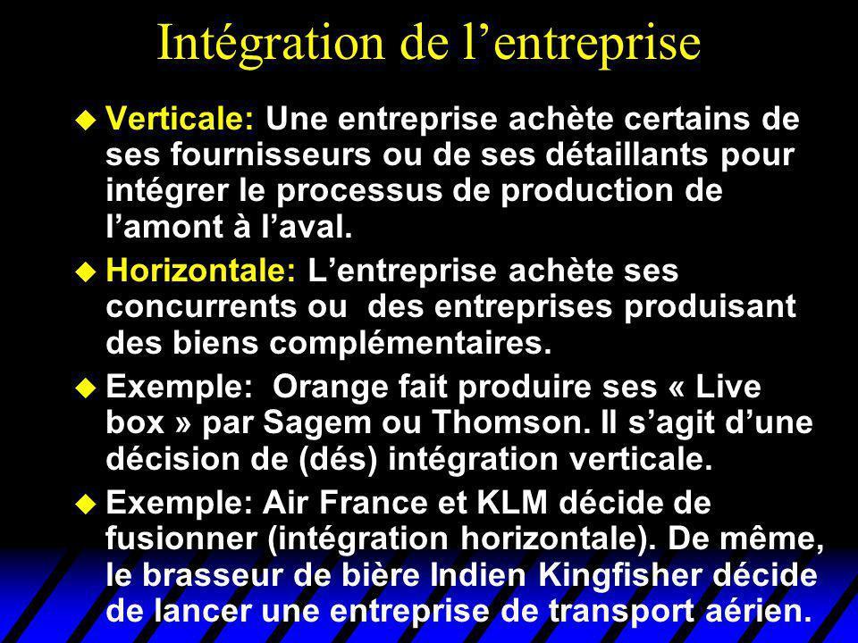 Intégration de lentreprise u Verticale: Une entreprise achète certains de ses fournisseurs ou de ses détaillants pour intégrer le processus de product
