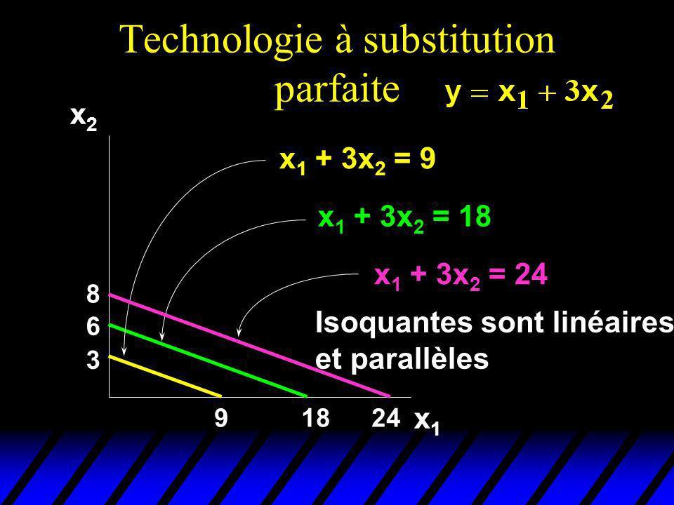 Technologie à substitution parfaite 9 3 18 6 24 8 x1x1 x2x2 x 1 + 3x 2 = 9 x 1 + 3x 2 = 18 x 1 + 3x 2 = 24 Isoquantes sont linéaires et parallèles