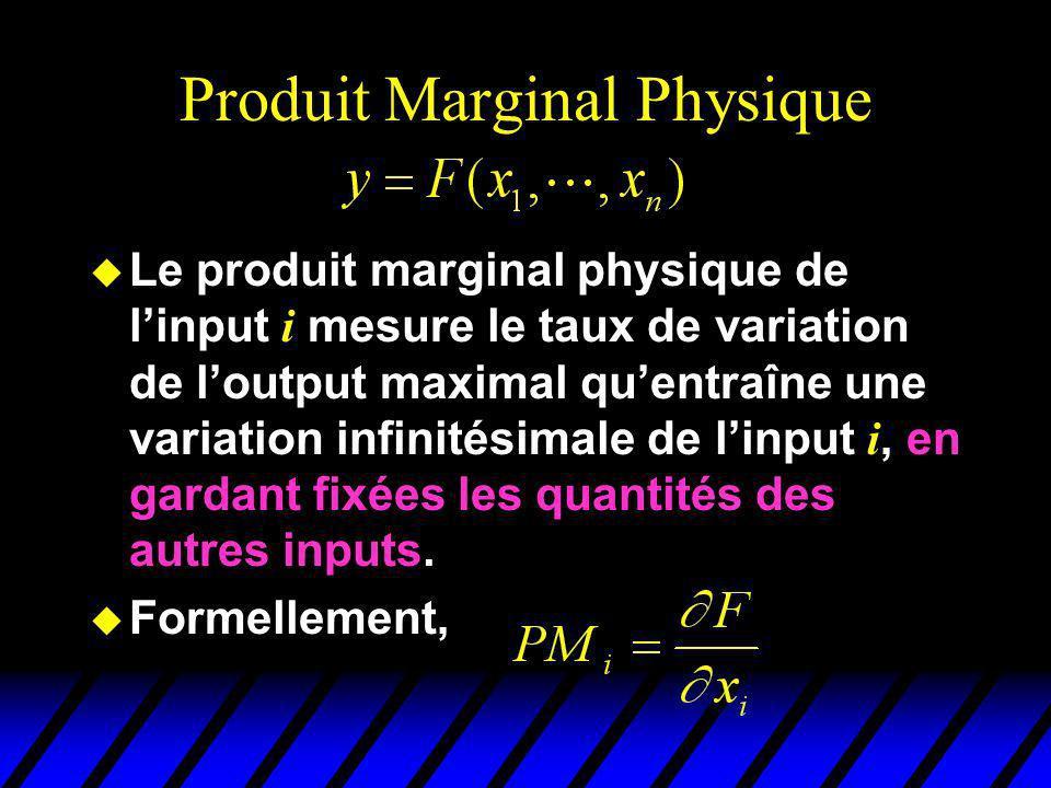 Produit Marginal Physique Le produit marginal physique de linput i mesure le taux de variation de loutput maximal quentraîne une variation infinitésimale de linput i, en gardant fixées les quantités des autres inputs.