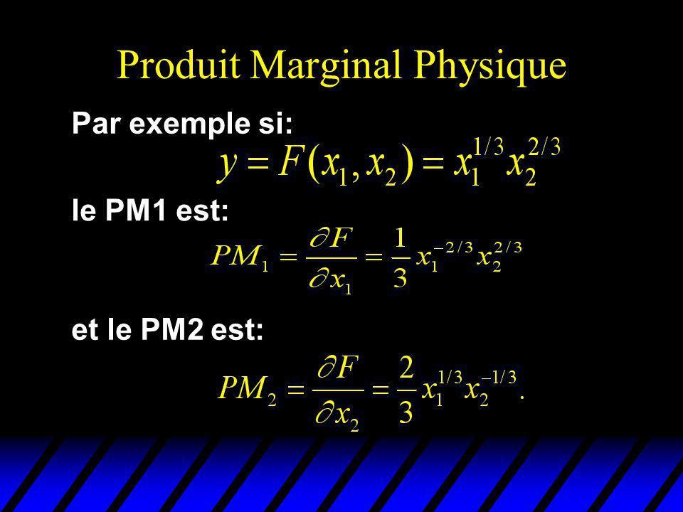 Produit Marginal Physique Par exemple si: le PM1 est: et le PM2 est: