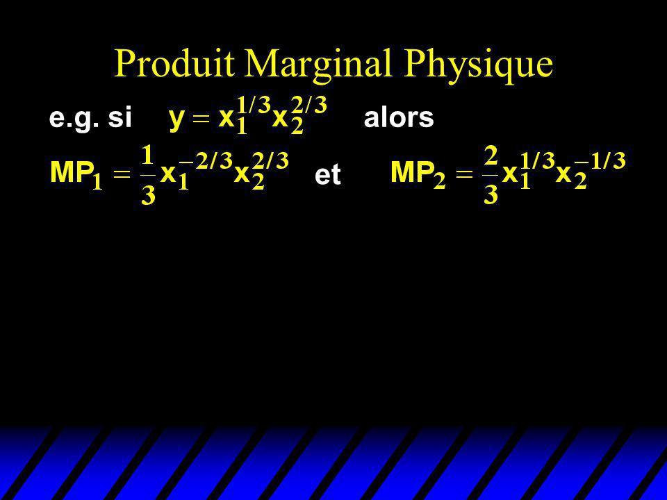 Produit Marginal Physique et e.g. sialors