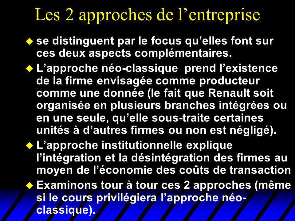 Théorie de Williamson (institutionnaliste) u Lapproche néo-classique décrit la firme comme une boite noire technologique u Firme = capacité de transformer des inputs en output.