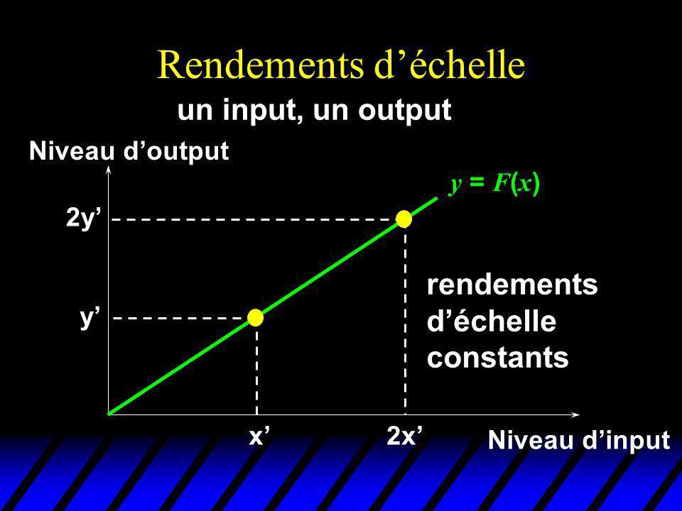 Rendements déchelle y = F ( x ) x Niveau dinput Niveau doutput y un input, un output 2x 2y rendements déchelle constants