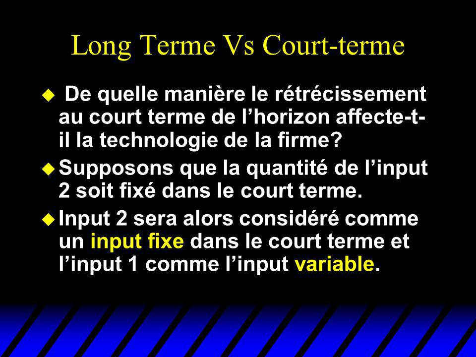 Long Terme Vs Court-terme u De quelle manière le rétrécissement au court terme de lhorizon affecte-t- il la technologie de la firme? u Supposons que l