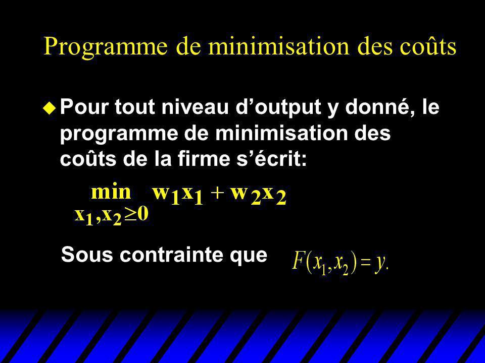 Programme de minimisation des coûts u Pour tout niveau doutput y donné, le programme de minimisation des coûts de la firme sécrit: Sous contrainte que