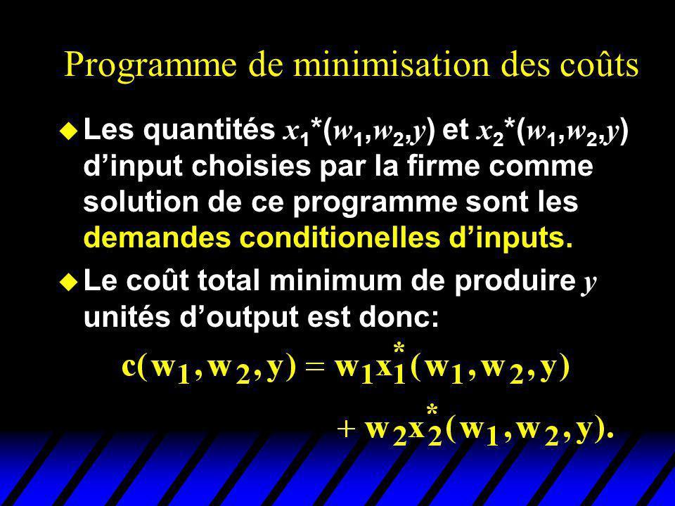 Programme de minimisation des coûts Les quantités x 1 *( w 1, w 2, y ) et x 2 *( w 1, w 2, y ) dinput choisies par la firme comme solution de ce programme sont les demandes conditionelles dinputs.