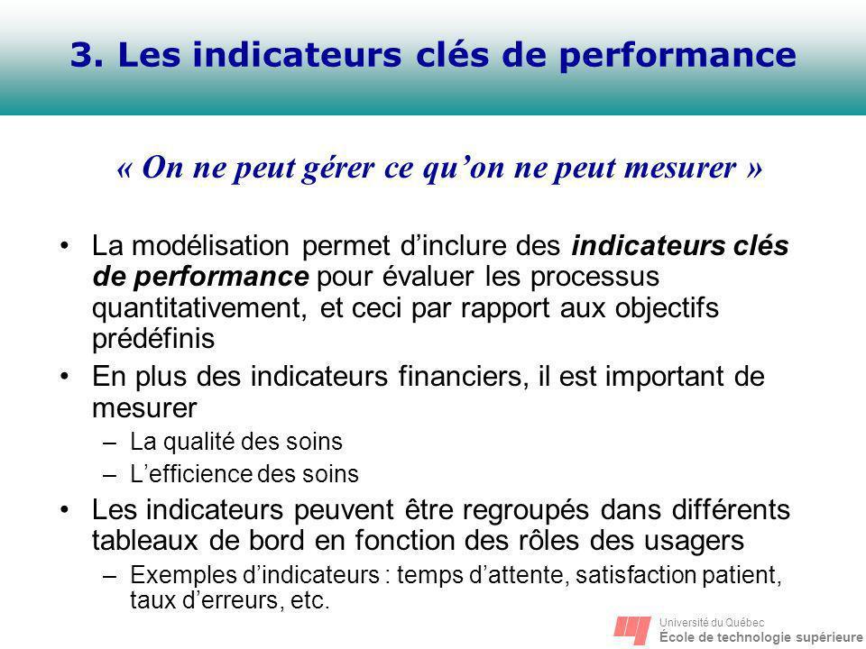 Université du Québec École de technologie supérieure 3. Les indicateurs clés de performance « On ne peut gérer ce quon ne peut mesurer » La modélisati