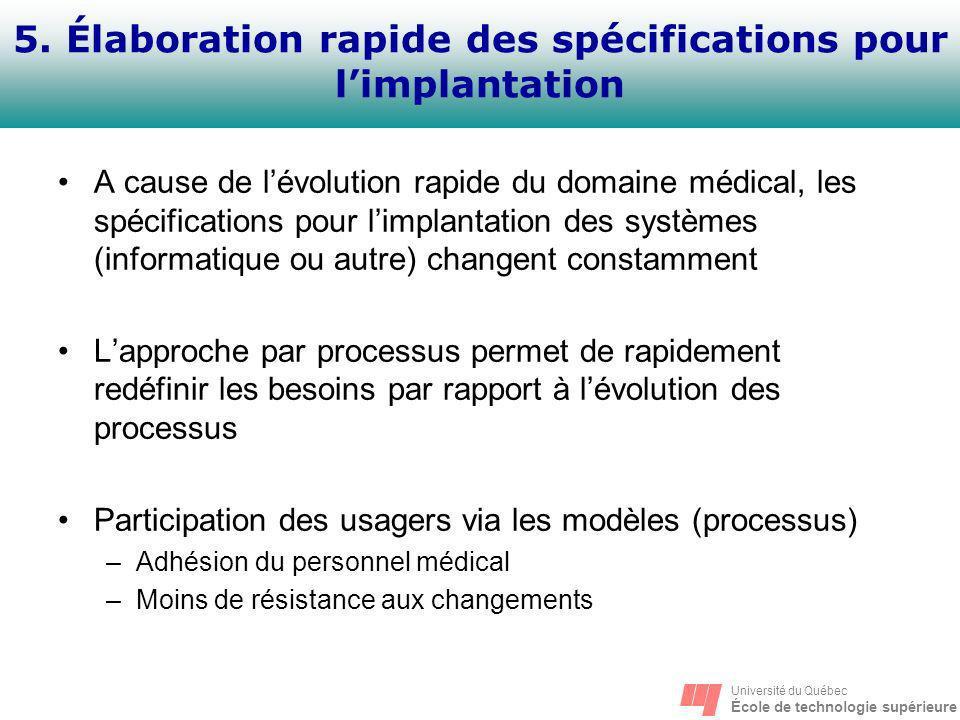 Université du Québec École de technologie supérieure 5. Élaboration rapide des spécifications pour limplantation A cause de lévolution rapide du domai