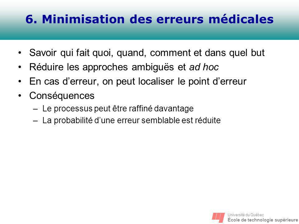 Université du Québec École de technologie supérieure 6. Minimisation des erreurs médicales Savoir qui fait quoi, quand, comment et dans quel but Rédui