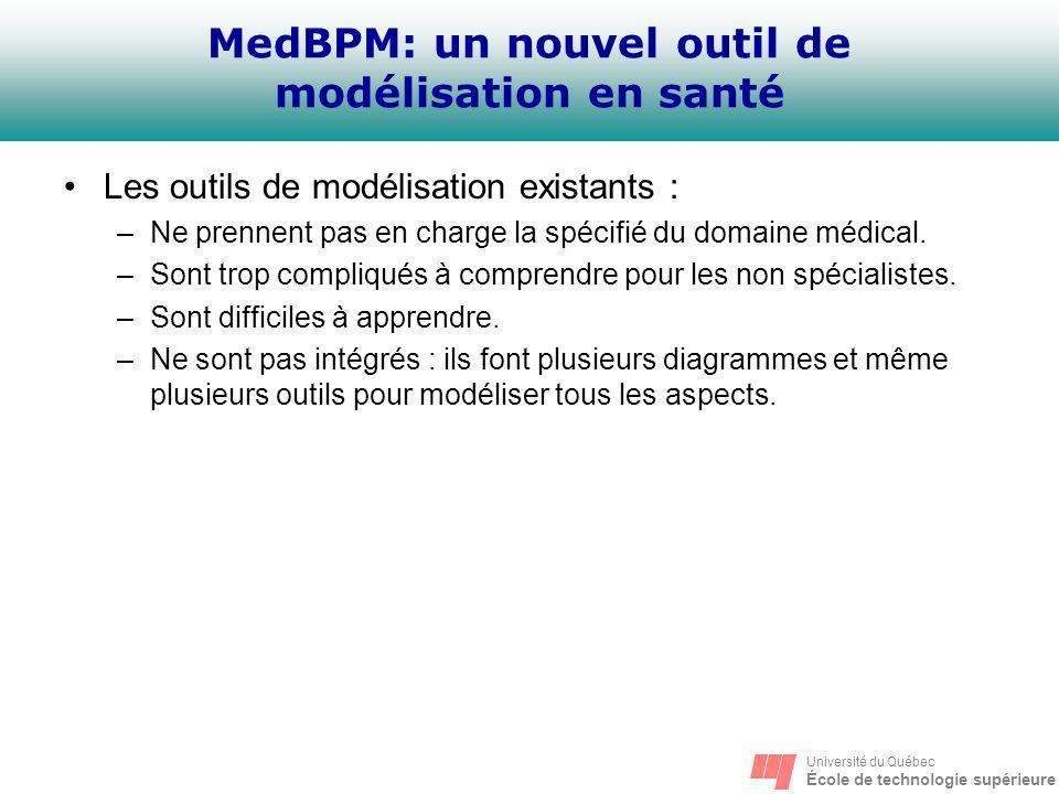 Université du Québec École de technologie supérieure MedBPM: un nouvel outil de modélisation en santé Les outils de modélisation existants : –Ne prenn