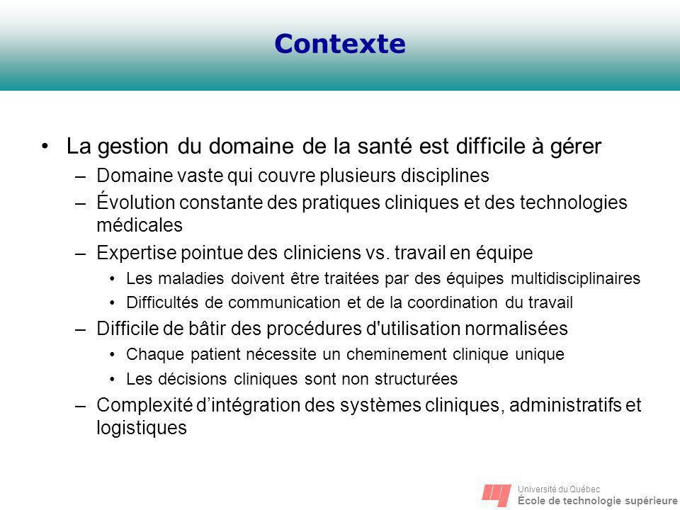 Université du Québec École de technologie supérieure Contexte La gestion du domaine de la santé est difficile à gérer –Domaine vaste qui couvre plusie
