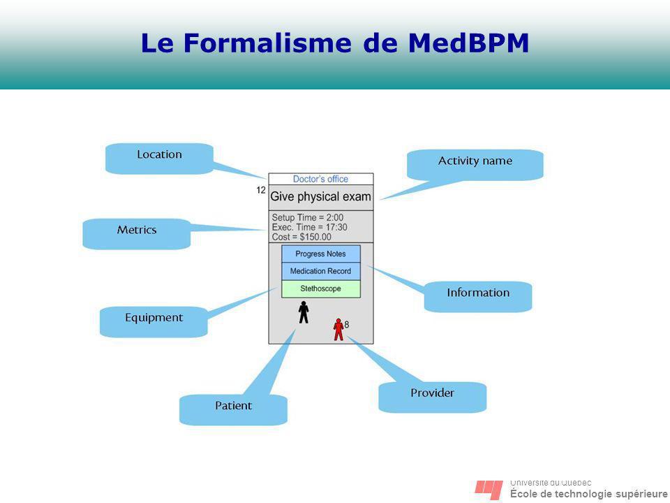 Université du Québec École de technologie supérieure Le Formalisme de MedBPM