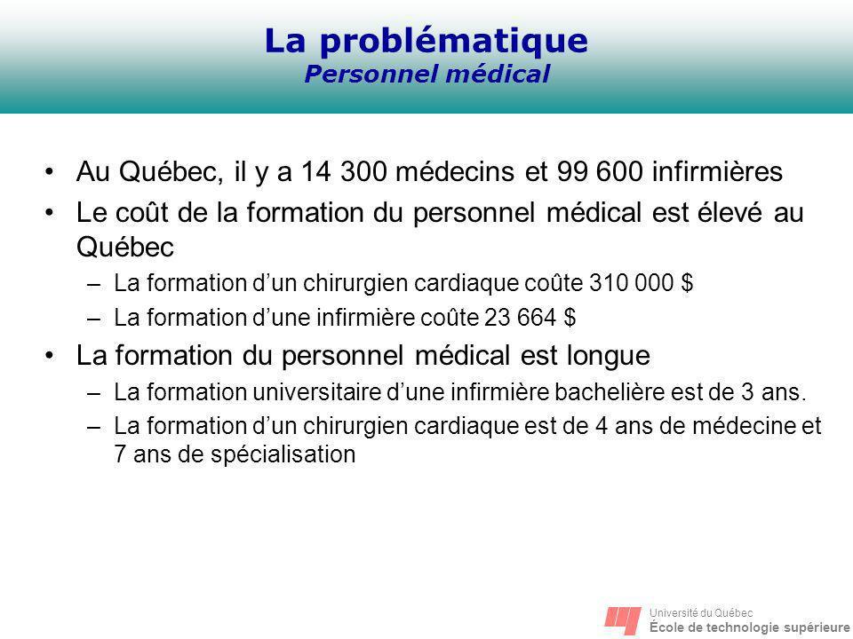 Université du Québec École de technologie supérieure La problématique Personnel médical Au Québec, il y a 14 300 médecins et 99 600 infirmières Le coû