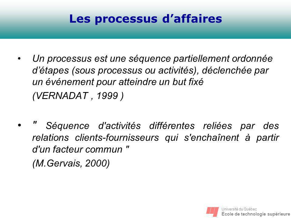 Université du Québec École de technologie supérieure Les processus daffaires Un processus est une séquence partiellement ordonnée détapes (sous proces