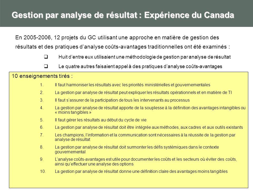 11 Gestion par analyse de résultat : Expérience du Canada En 2005-2006, 12 projets du GC utilisant une approche en matière de gestion des résultats et