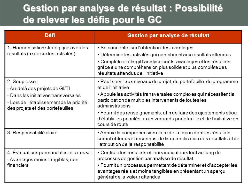 Gestion par analyse de résultat : Possibilité de relever les défis pour le GC DéfiGestion par analyse de résultat 1. Harmonisation stratégique avec le