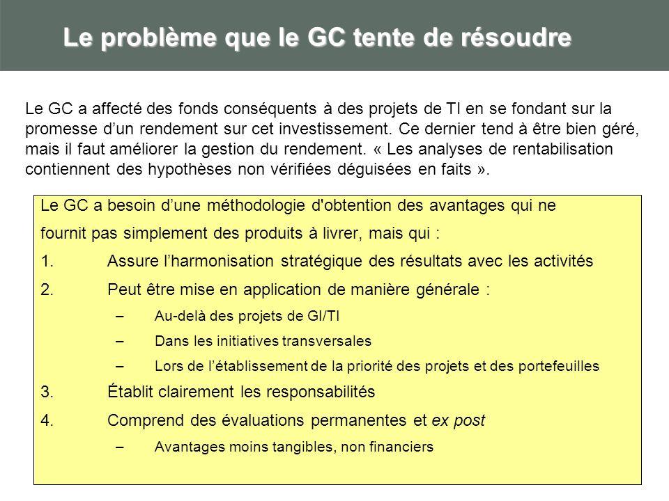 4 Le problème que le GC tente de résoudre Le GC a besoin dune méthodologie d obtention des avantages qui ne fournit pas simplement des produits à livrer, mais qui : 1.Assure lharmonisation stratégique des résultats avec les activités 2.Peut être mise en application de manière générale : –Au-delà des projets de GI/TI –Dans les initiatives transversales –Lors de létablissement de la priorité des projets et des portefeuilles 3.Établit clairement les responsabilités 4.Comprend des évaluations permanentes et ex post –Avantages moins tangibles, non financiers Le GC a affecté des fonds conséquents à des projets de TI en se fondant sur la promesse dun rendement sur cet investissement.