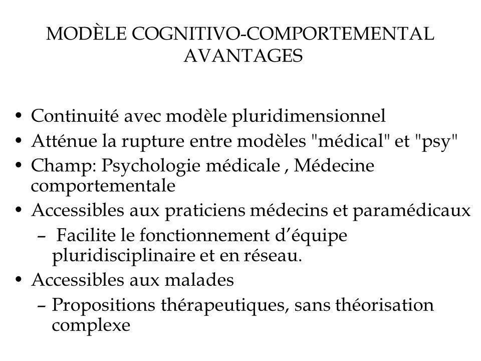 MODÈLE COGNITIVO-COMPORTEMENTAL AVANTAGES Continuité avec modèle pluridimensionnel Atténue la rupture entre modèles